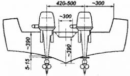 Установка подвесного лодочного мотора до 300 л.с